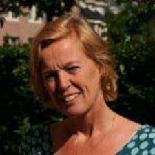 Trudeke Brukerprofil