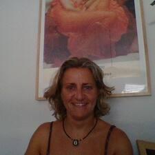 Ana Belen的用户个人资料