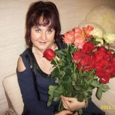 Nataliy User Profile