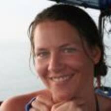 Dominika - Profil Użytkownika