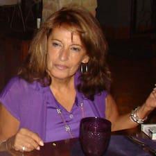 Isabel Maria — хозяин.