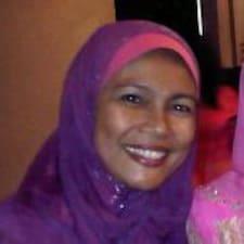 Profil Pengguna Rashidah