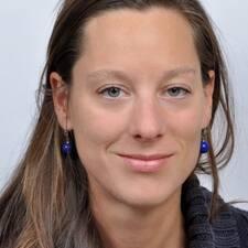 Tiph Brugerprofil