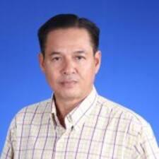 Rangsarid User Profile
