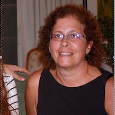 Libby Kullanıcı Profili
