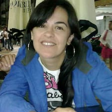 Perfil de usuario de Mónica