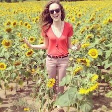Brittany - Profil Użytkownika