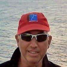 Takis User Profile