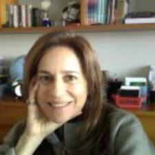 Profil Pengguna Maria Luisa Basile
