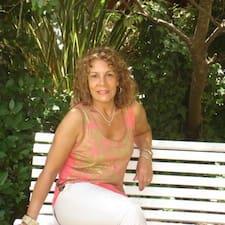 Ignacia Del Pilar的用戶個人資料