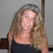 Profil korisnika Sussi