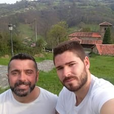Gebruikersprofiel Juan Ramón