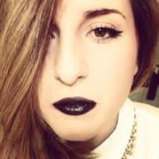 Eleonora Profile ng User