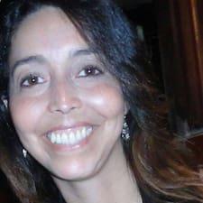 Ludmila - Uživatelský profil