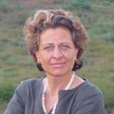 Martine - Uživatelský profil