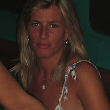 Angela & Elena User Profile