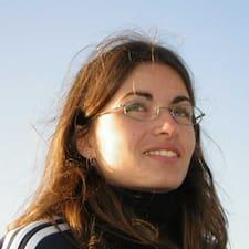 Loïca Brugerprofil
