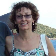Sylvie - Profil Użytkownika