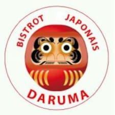 Profil utilisateur de Nakashima