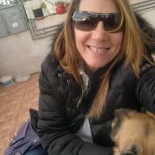 Profil Pengguna Anna Maria