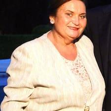 Maria Antonietta Kullanıcı Profili