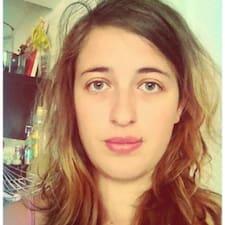 Profil korisnika Mayline