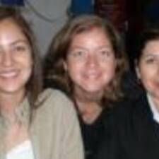 Profil utilisateur de Lucia Alejandra