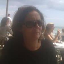 Maria Joaquina User Profile
