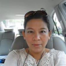 Profil korisnika Rawikan