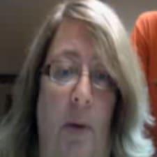 Margrét felhasználói profilja
