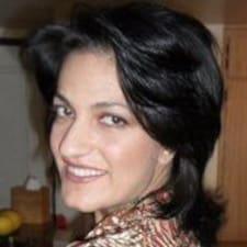 Araksya felhasználói profilja