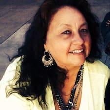 Dra. Annette User Profile