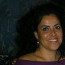 Ana Dolores User Profile