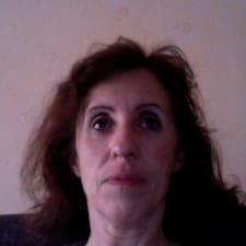 โพรไฟล์ผู้ใช้ Maria-Cruz