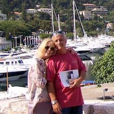 Christian Et Johanna User Profile