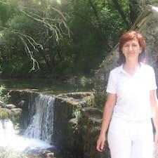 Profil utilisateur de Ružica