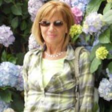 Profil utilisateur de Zdravka Valentina