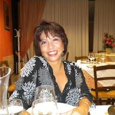 Profil korisnika Patricia Maria