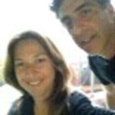Andrea Estela - Uživatelský profil