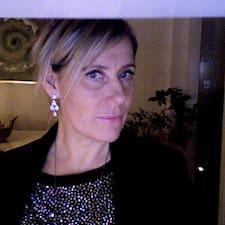 Profil utilisateur de Betina Broendum