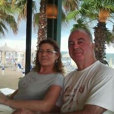 Antonio&Cesarina Kullanıcı Profili