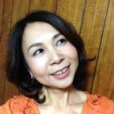 Profil korisnika Maki