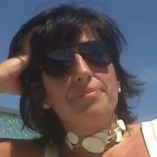 Ines Kullanıcı Profili