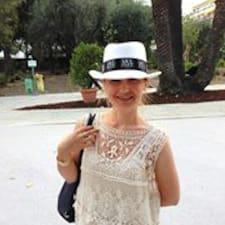 Профиль пользователя Elena