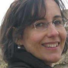 Maria Alexandra felhasználói profilja