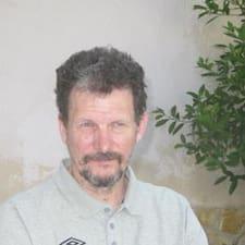 Branko Brugerprofil