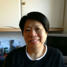 Anhha User Profile