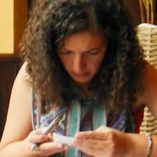 Néj - Profil Użytkownika