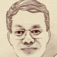 Profil utilisateur de Patch