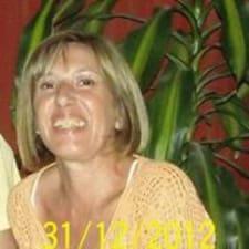Maria Graciela Brugerprofil